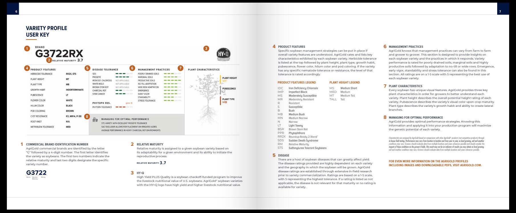 AG-Guide-2